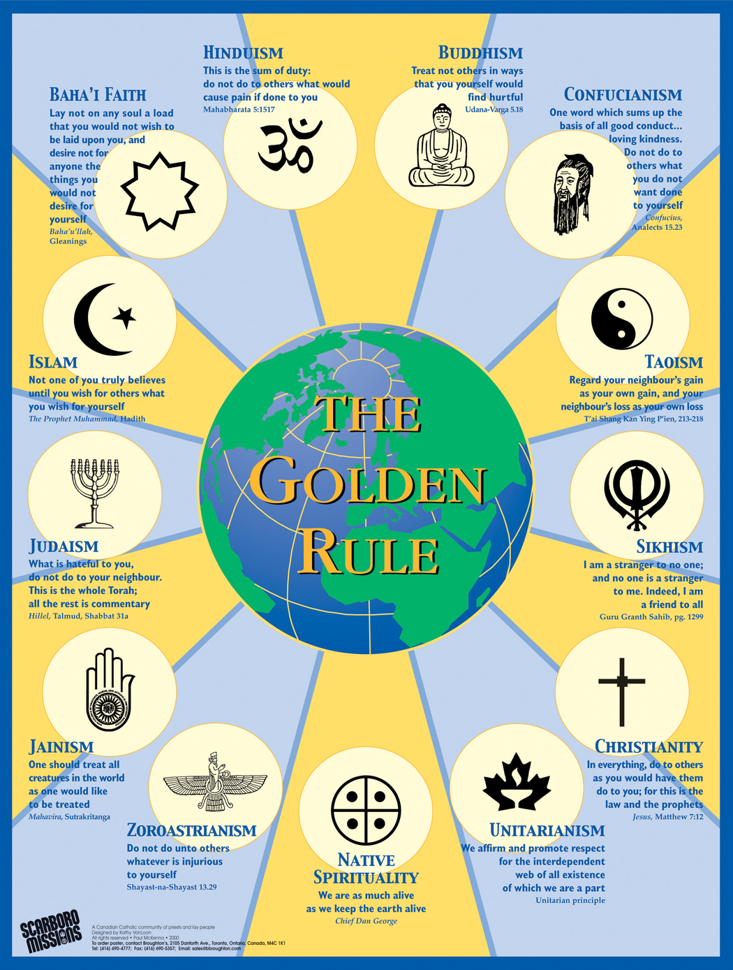 the church  dialogue golden rule poster