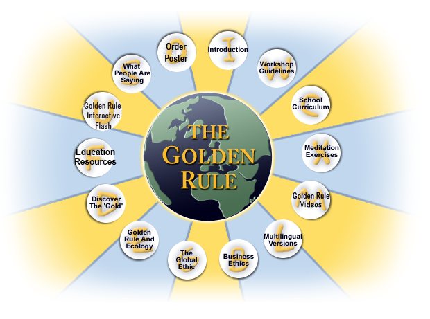 Golden Rule Image Map